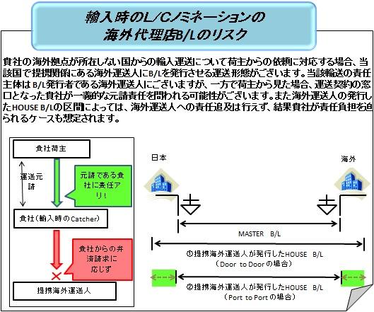 輸入時のL/Cノミネーションリスク 海外代理店B/Lリスク